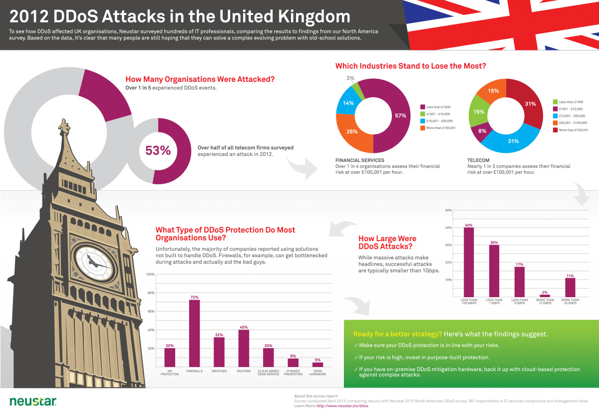 24 Hour Brand Usage additionally Textbook additionally Globalwarminginfographic as well Jude Buffum together with Elixir Annual Report 2016. on design infographic